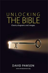 Unlocking-the-Bible-Charts